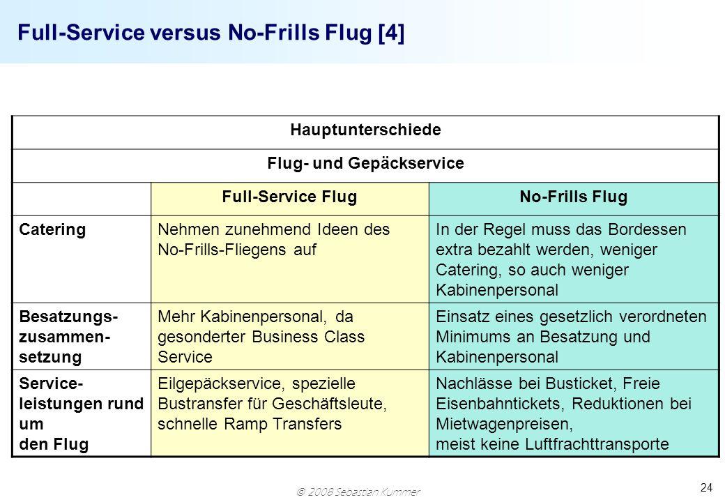 2008 Sebastian Kummer 24 Full-Service versus No-Frills Flug [4] Hauptunterschiede Flug- und Gepäckservice Full-Service FlugNo-Frills Flug CateringNehm