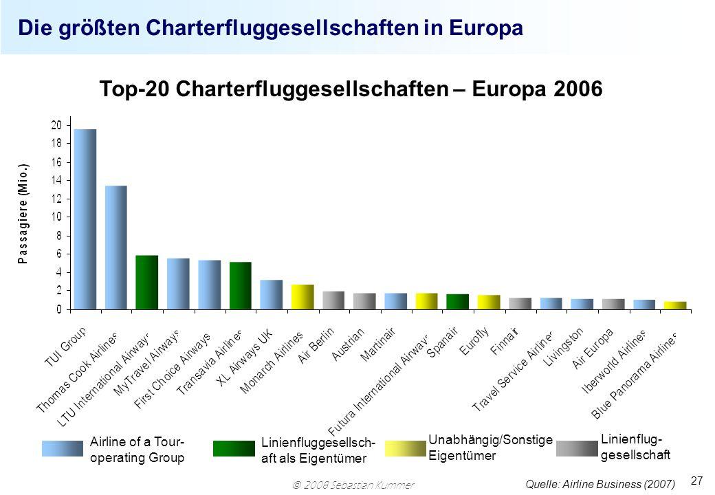 2008 Sebastian Kummer 27 Die größten Charterfluggesellschaften in Europa Top-20 Charterfluggesellschaften – Europa 2006 Airline of a Tour- operating G