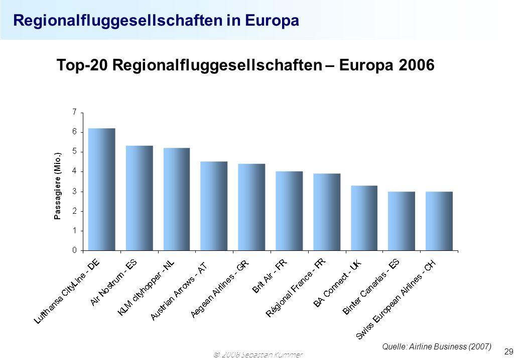 2008 Sebastian Kummer 29 Regionalfluggesellschaften in Europa Top-20 Regionalfluggesellschaften – Europa 2006 Quelle: Airline Business (2007)