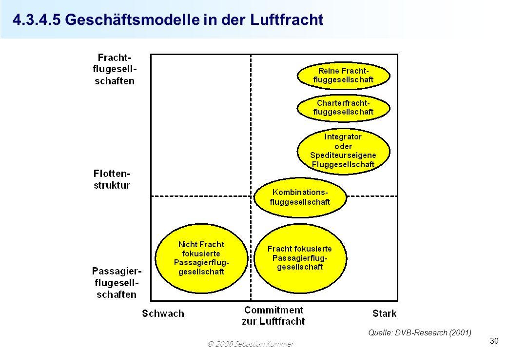 2008 Sebastian Kummer 30 4.3.4.5 Geschäftsmodelle in der Luftfracht Quelle: DVB-Research (2001)