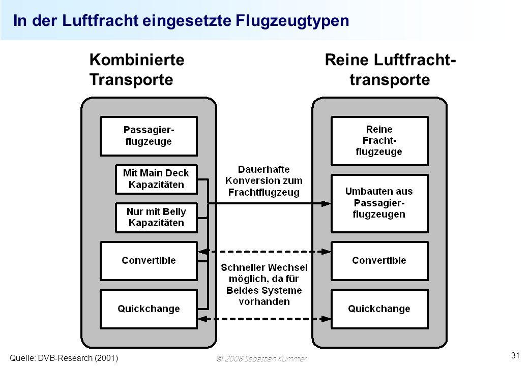 2008 Sebastian Kummer 31 In der Luftfracht eingesetzte Flugzeugtypen Reine Luftfracht- transporte Kombinierte Transporte Quelle: DVB-Research (2001)