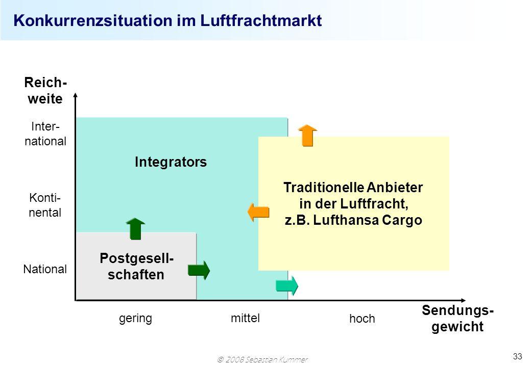 2008 Sebastian Kummer 33 Konkurrenzsituation im Luftfrachtmarkt Integrators Postgesell- schaften Traditionelle Anbieter in der Luftfracht, z.B. Luftha