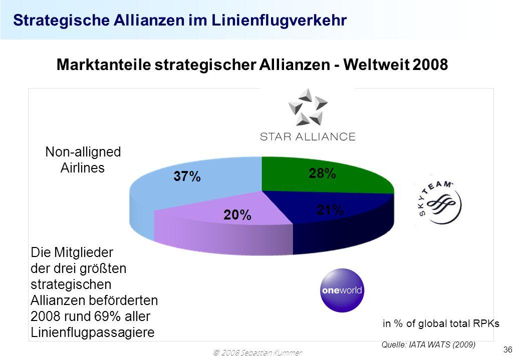 2008 Sebastian Kummer 36 Strategische Allianzen im Linienflugverkehr Die Mitglieder der drei größten strategischen Allianzen beförderten 2008 rund 69%