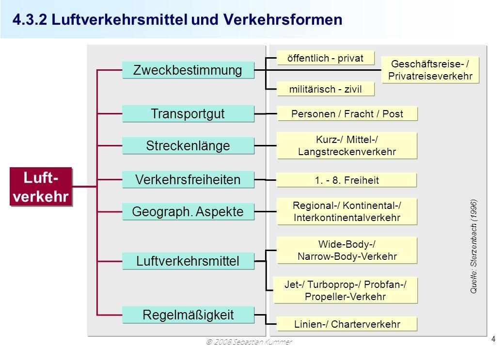 2008 Sebastian Kummer 4 4.3.2 Luftverkehrsmittel und Verkehrsformen Quelle: Sterzenbach (1996) Luft- verkehr Zweckbestimmung Transportgut Streckenläng
