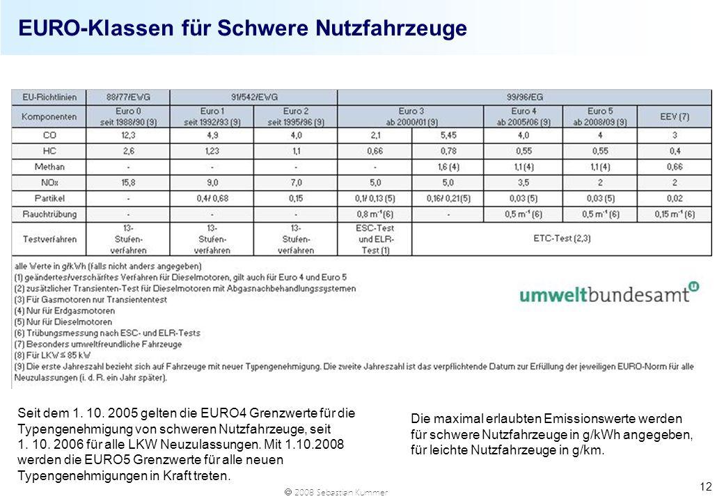 2008 Sebastian Kummer EURO-Klassen für Schwere Nutzfahrzeuge 12 Seit dem 1. 10. 2005 gelten die EURO4 Grenzwerte für die Typengenehmigung von schweren