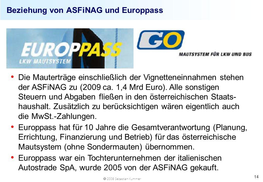 2008 Sebastian Kummer 14 Beziehung von ASFiNAG und Europpass Die Mauterträge einschließlich der Vignetteneinnahmen stehen der ASFiNAG zu (2009 ca. 1,4