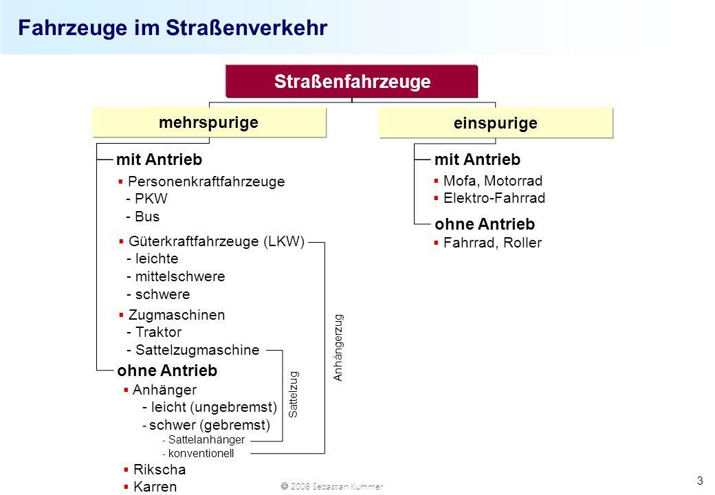 2008 Sebastian Kummer 14 Beziehung von ASFiNAG und Europpass Die Mauterträge einschließlich der Vignetteneinnahmen stehen der ASFiNAG zu (2009 ca.