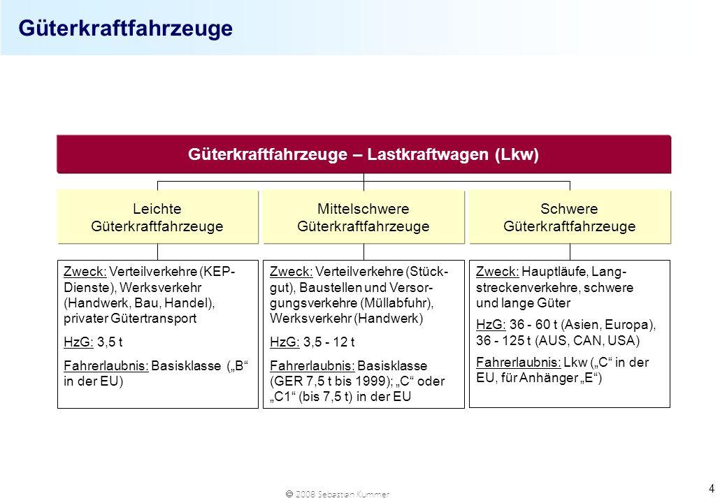 2008 Sebastian Kummer 25 Ursachen für Ausflaggung österreichischer Frächter