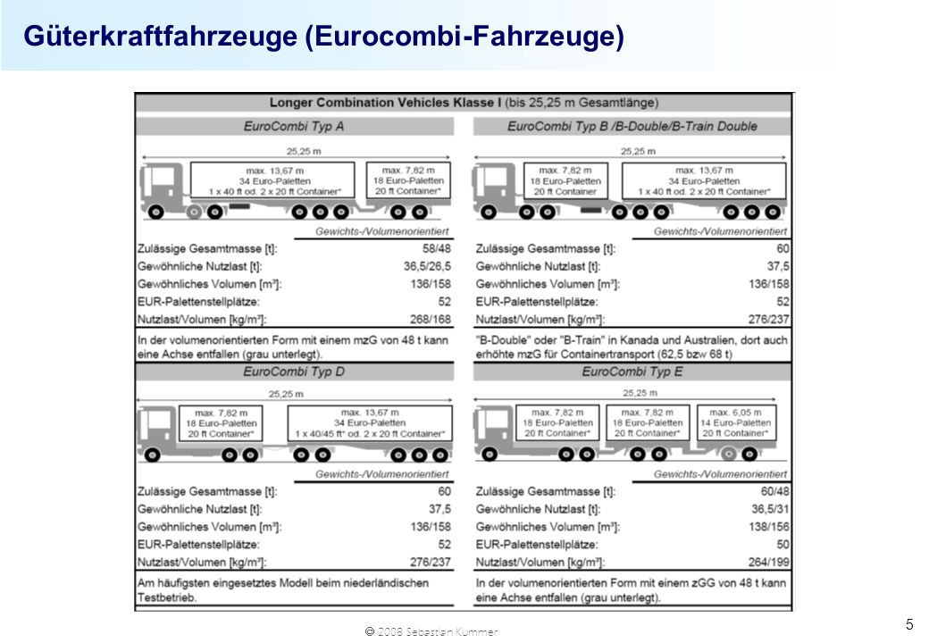 2008 Sebastian Kummer 5 Güterkraftfahrzeuge (Eurocombi-Fahrzeuge)