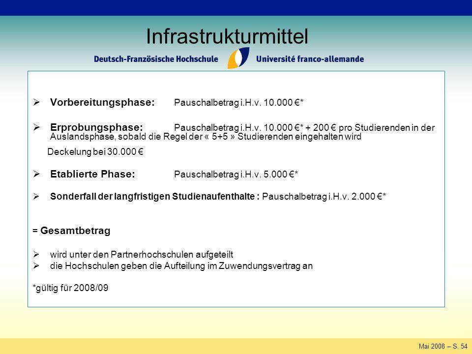 Mai 2008 – S. 54 Infrastrukturmittel Vorbereitungsphase: Pauschalbetrag i.H.v.