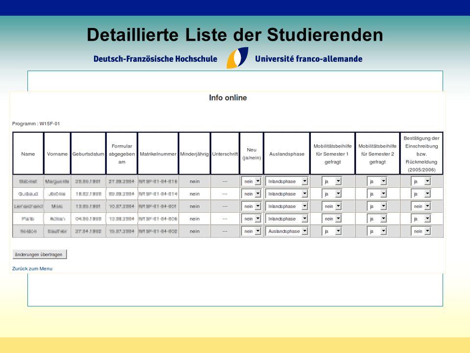 Detaillierte Liste der Studierenden