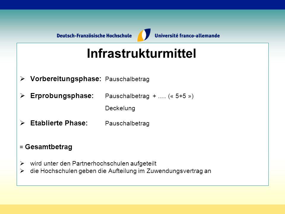 Infrastrukturmittel Vorbereitungsphase: Pauschalbetrag Erprobungsphase: Pauschalbetrag + ….