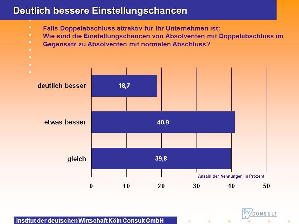 Institut der deutschen Wirtschaft Köln Consult GmbH Deutlich bessere Einstellungschancen Falls Doppelabschluss attraktiv für Ihr Unternehmen ist: Wie