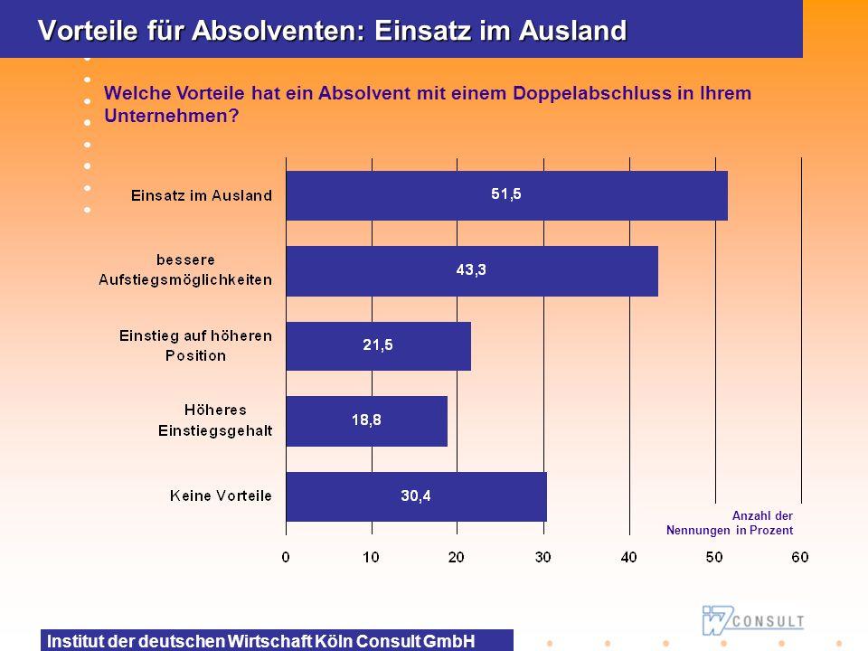Institut der deutschen Wirtschaft Köln Consult GmbH Vorteile für Absolventen: Einsatz im Ausland Welche Vorteile hat ein Absolvent mit einem Doppelabs