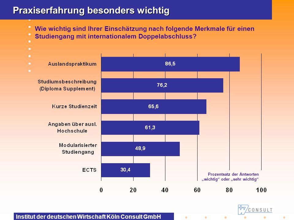 Institut der deutschen Wirtschaft Köln Consult GmbH Praxiserfahrung besonders wichtig Wie wichtig sind Ihrer Einschätzung nach folgende Merkmale für e