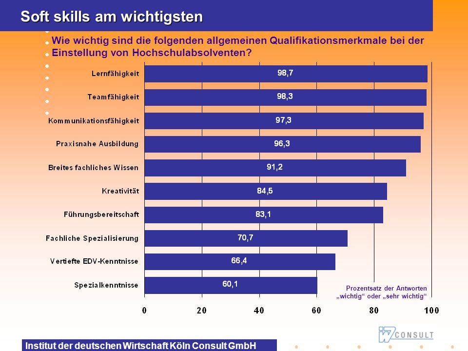 Institut der deutschen Wirtschaft Köln Consult GmbH Soft skills am wichtigsten Wie wichtig sind die folgenden allgemeinen Qualifikationsmerkmale bei d