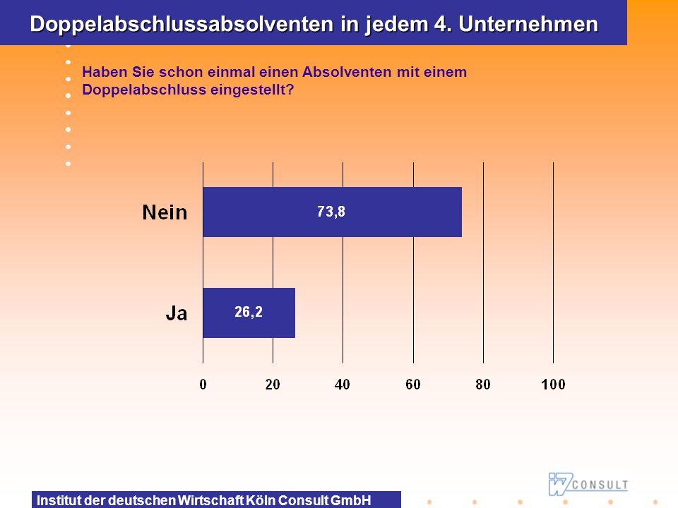 Institut der deutschen Wirtschaft Köln Consult GmbH Doppelabschlussabsolventen in jedem 4. Unternehmen Haben Sie schon einmal einen Absolventen mit ei