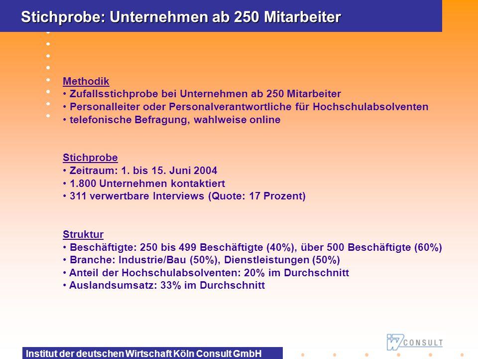 Institut der deutschen Wirtschaft Köln Consult GmbH Stichprobe: Unternehmen ab 250 Mitarbeiter Methodik Zufallsstichprobe bei Unternehmen ab 250 Mitar
