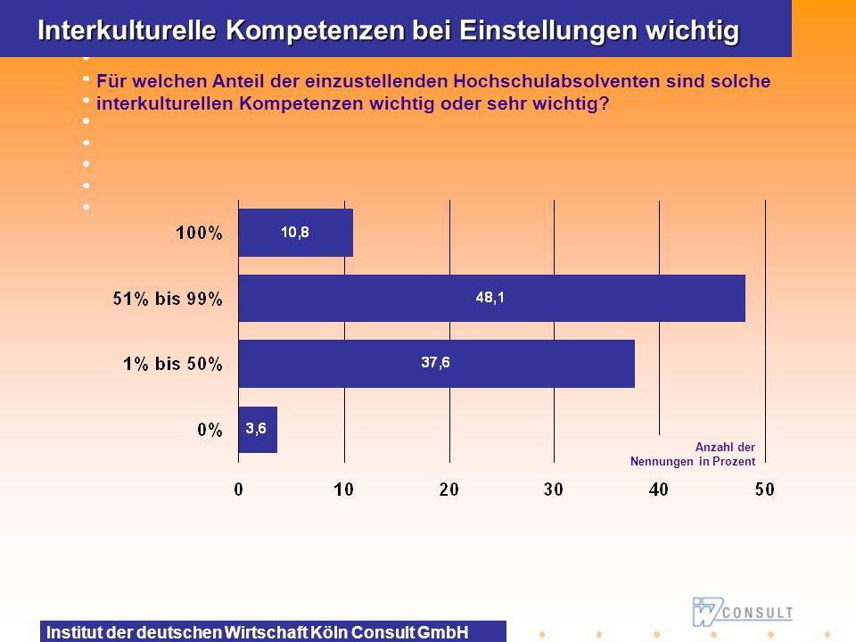 Institut der deutschen Wirtschaft Köln Consult GmbH Interkulturelle Kompetenzen bei Einstellungen wichtig Für welchen Anteil der einzustellenden Hochs