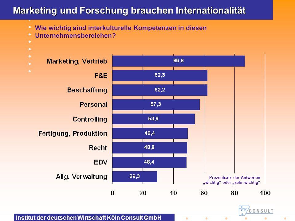 Institut der deutschen Wirtschaft Köln Consult GmbH Marketing und Forschung brauchen Internationalität Wie wichtig sind interkulturelle Kompetenzen in