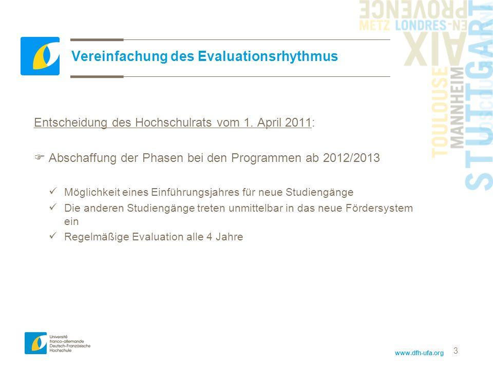 www.dfh-ufa.org 3 Vereinfachung des Evaluationsrhythmus Entscheidung des Hochschulrats vom 1. April 2011: Abschaffung der Phasen bei den Programmen ab