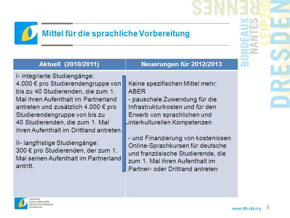 www.dfh-ufa.org 8 Mittel für die sprachliche Vorbereitung Aktuell (2010/2011)Neuerungen für 2012/2013 I- integrierte Studiengänge: 4.000 pro Studieren
