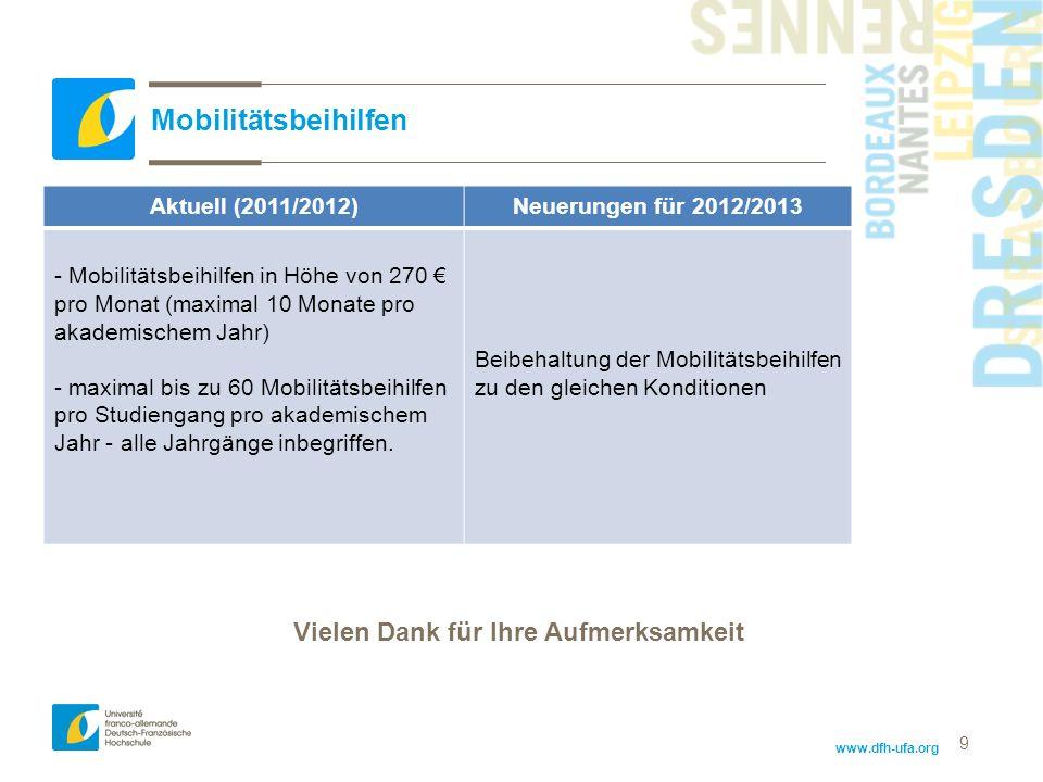 www.dfh-ufa.org 9 Mobilitätsbeihilfen Aktuell (2011/2012)Neuerungen für 2012/2013 - Mobilitätsbeihilfen in Höhe von 270 pro Monat (maximal 10 Monate p