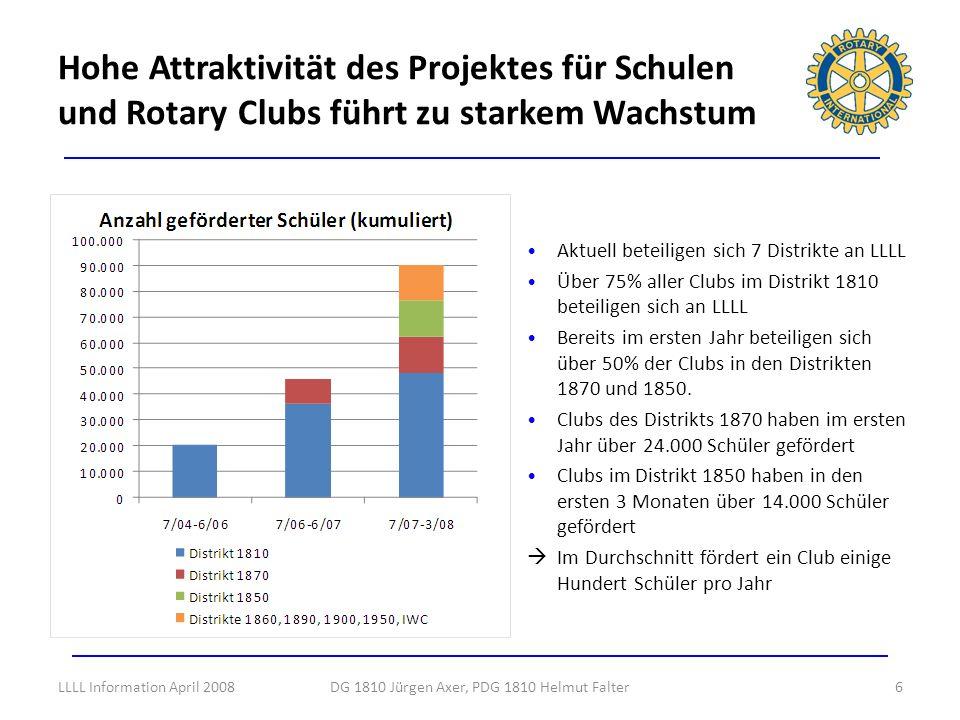 Clubs des Distrikts 1810 haben von 7/06-3/08 27.691 Schülerinnen und Schüler gefördert LLLL Information April 2008DG 1810 Jürgen Axer, PDG 1810 Helmut Falter7