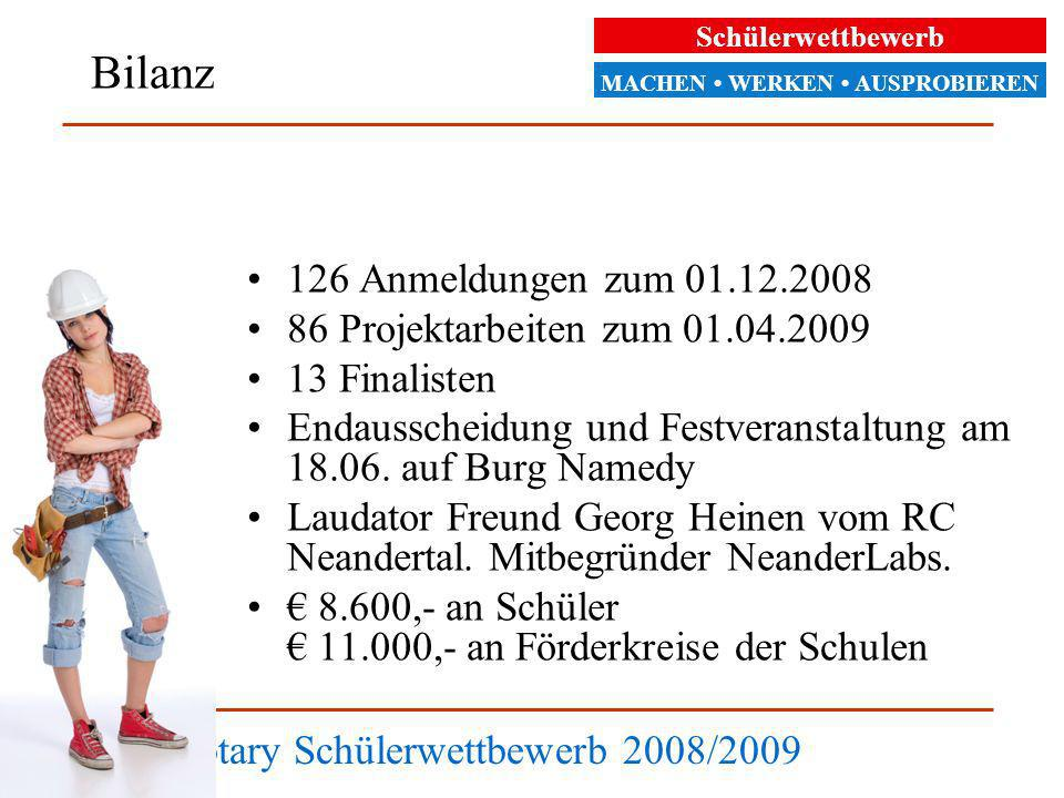 Schülerwettbewerb MACHEN WERKEN AUSPROBIEREN Rotary Schülerwettbewerb 2008/2009 Bilanz 126 Anmeldungen zum 01.12.2008 86 Projektarbeiten zum 01.04.2009 13 Finalisten Endausscheidung und Festveranstaltung am 18.06.