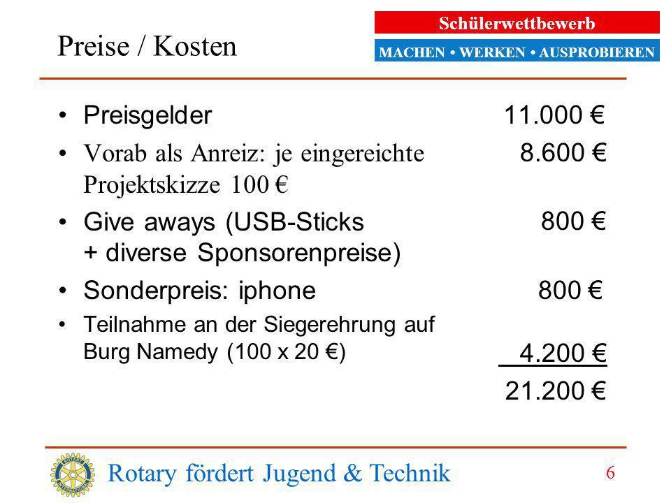 Schülerwettbewerb MACHEN WERKEN AUSPROBIEREN Rotary Schülerwettbewerb 2008/2009 Sponsorenkonzept Es kamen 30.000,- zusammen: Rotary-Clubs 10.000,- Wirtschaft 16.500,- Privatleute 3.680,-