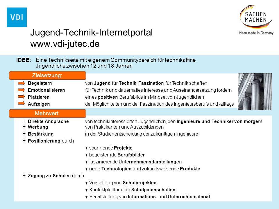 Jugend-Technik-Internetportal www.vdi-jutec.de Begeistern von Jugend für Technik, Faszination für Technik schaffen Emotionalisierenfür Technik und dau