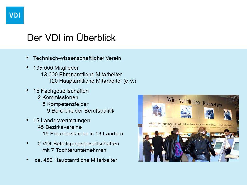 Der VDI im Überblick Technisch-wissenschaftlicher Verein 135.000 Mitglieder 13.000 Ehrenamtliche Mitarbeiter 120 Hauptamtliche Mitarbeiter (e.V.) 15 F