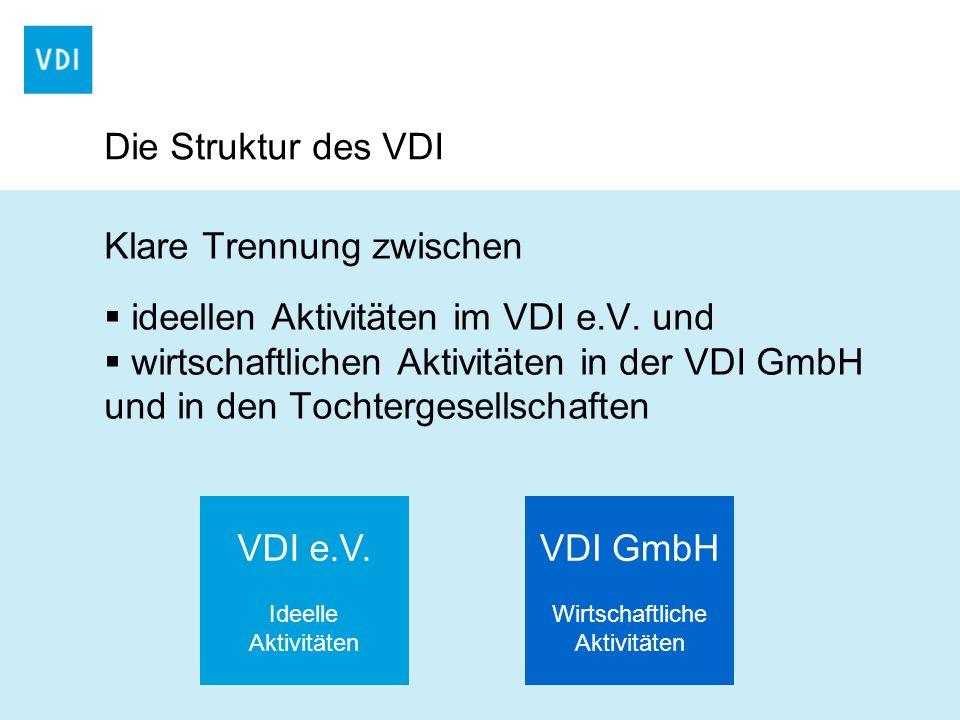 Die Struktur des VDI Klare Trennung zwischen ideellen Aktivitäten im VDI e.V. und wirtschaftlichen Aktivitäten in der VDI GmbH und in den Tochtergesel