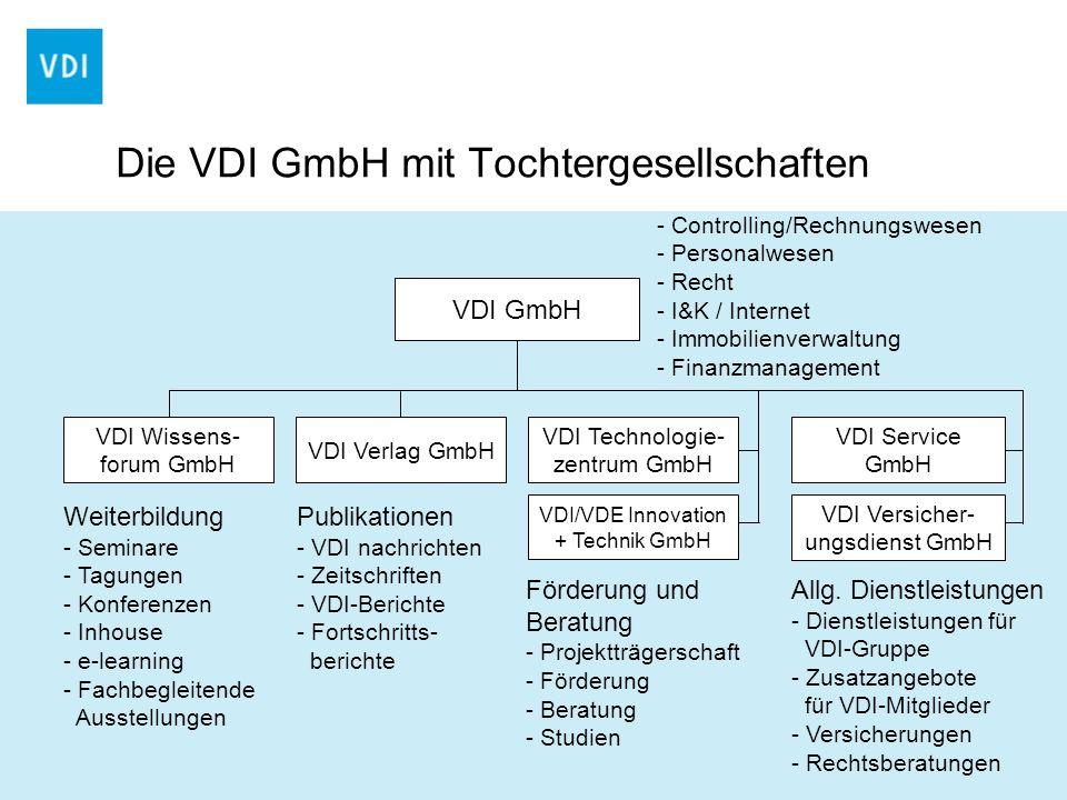 Die VDI GmbH mit Tochtergesellschaften VDI GmbH VDI Wissens- forum GmbH VDI Verlag GmbH VDI Technologie- zentrum GmbH VDI Service GmbH Weiterbildung -