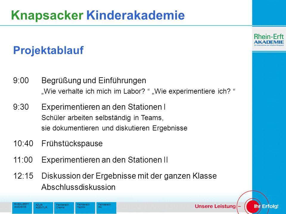 RHEIN-ERFT AKADEMIE Fachbereich PIK Fachbereich Technik AZUBI AGENTUR Fachbereich Chemie Knapsacker Kinderakademie Projektablauf 9:00Begrüßung und Einführungen Wie verhalte ich mich im Labor.