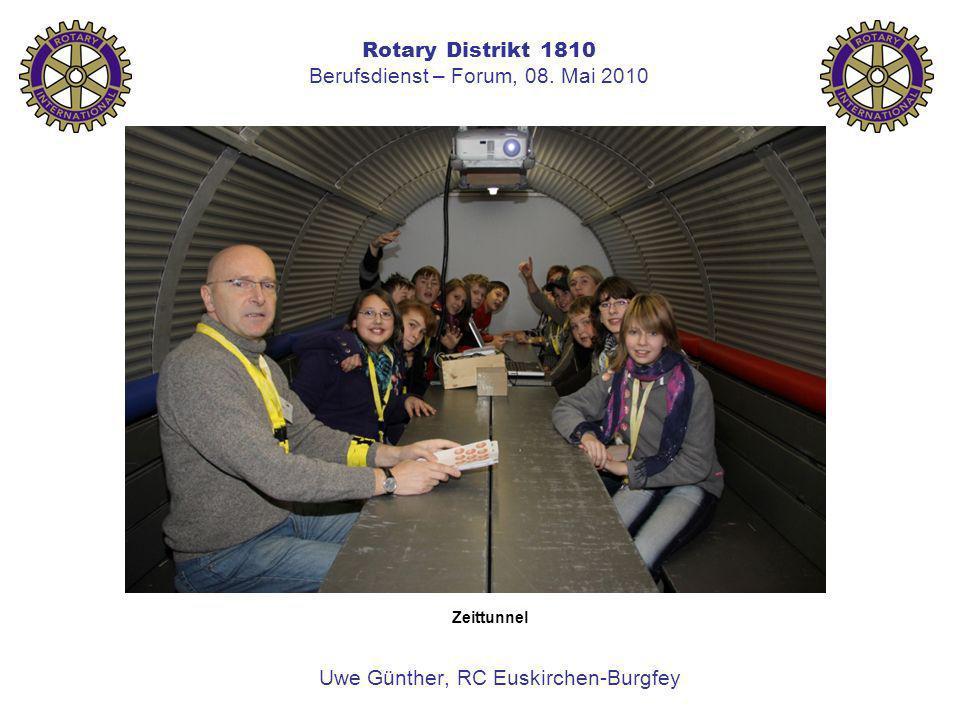 Rotary Distrikt 1810 Berufsdienst – Forum, 08. Mai 2010 Uwe Günther, RC Euskirchen-Burgfey Zeittunnel