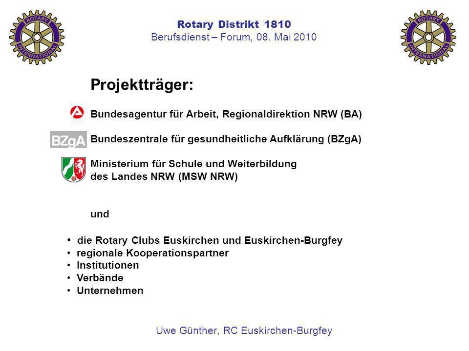 Rotary Distrikt 1810 Berufsdienst – Forum, 08. Mai 2010 Uwe Günther, RC Euskirchen-Burgfey Projektträger: Bundesagentur für Arbeit, Regionaldirektion
