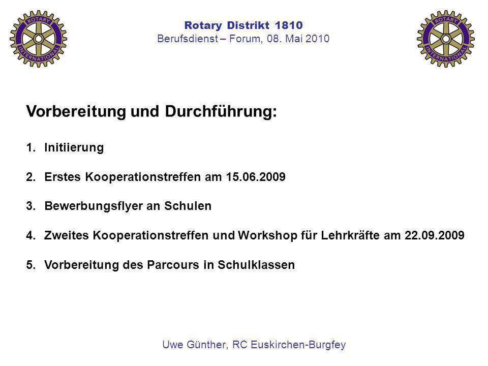 Rotary Distrikt 1810 Berufsdienst – Forum, 08. Mai 2010 Uwe Günther, RC Euskirchen-Burgfey Vorbereitung und Durchführung: 1.Initiierung 2.Erstes Koope