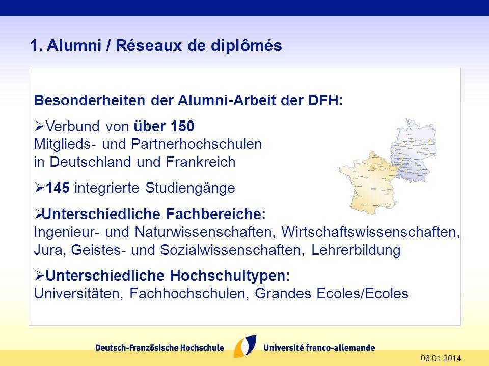 Besonderheiten der Alumni-Arbeit der DFH: Verbund von über 150 Mitglieds- und Partnerhochschulen in Deutschland und Frankreich 145 integrierte Studien