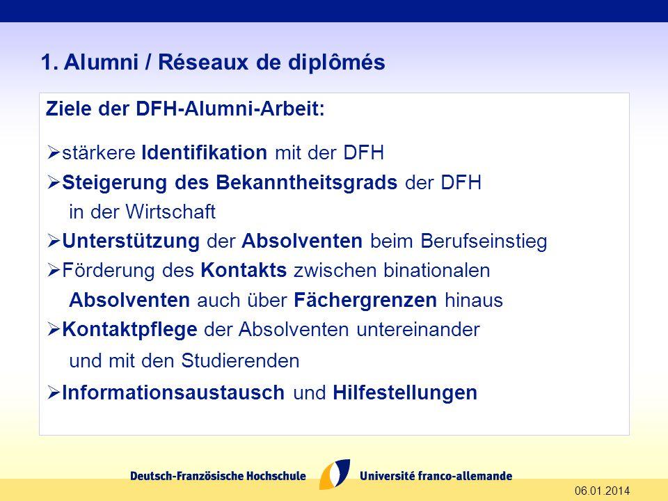 Ziele der DFH-Alumni-Arbeit: stärkere Identifikation mit der DFH Steigerung des Bekanntheitsgrads der DFH in der Wirtschaft Unterstützung der Absolven