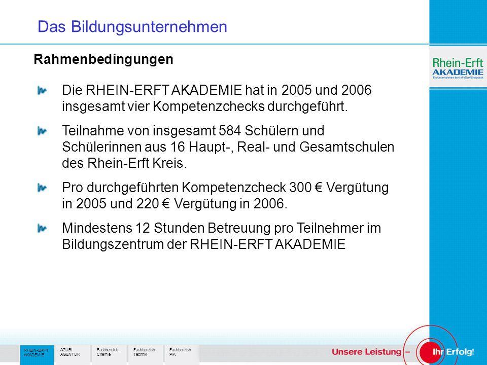 RHEIN-ERFT AKADEMIE Fachbereich Technik Fachbereich Chemie Fachbereich PIK AZUBI AGENTUR Das Bildungsunternehmen Rahmenbedingungen Die RHEIN-ERFT AKADEMIE hat in 2005 und 2006 insgesamt vier Kompetenzchecks durchgeführt.