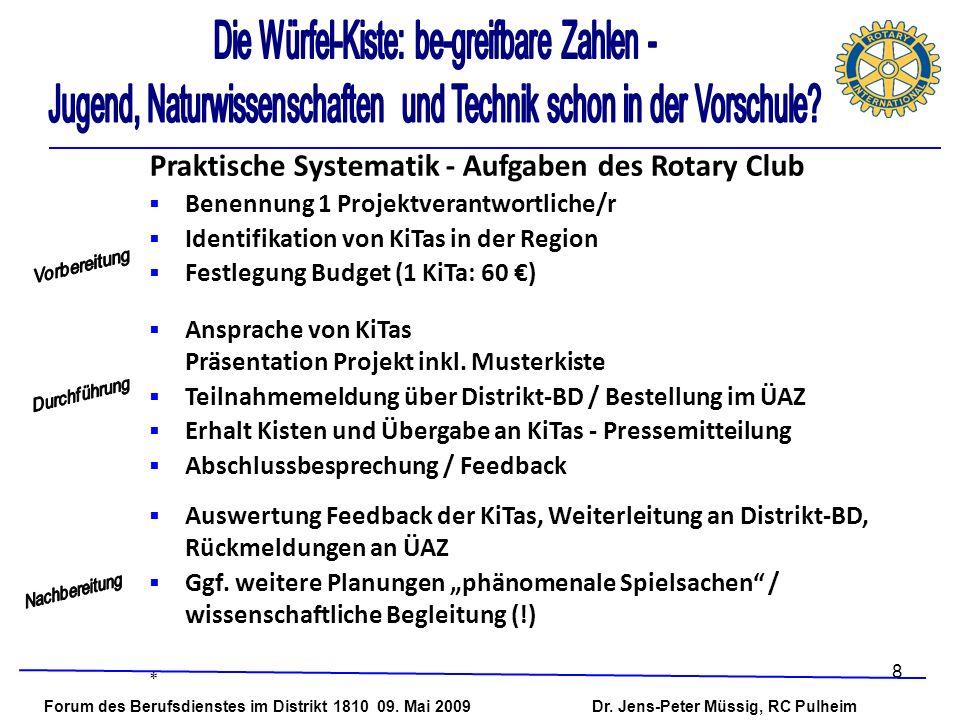 8 Forum des Berufsdienstes im Distrikt 1810 09. Mai 2009 Dr. Jens-Peter Müssig, RC Pulheim Praktische Systematik - Aufgaben des Rotary Club Benennung