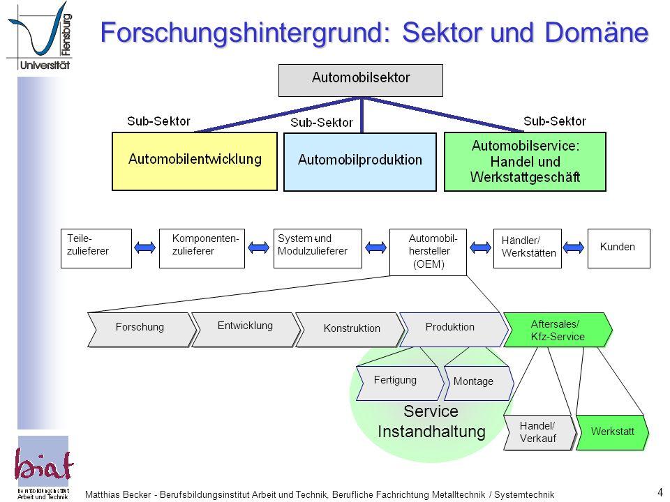 5 Matthias Becker - Berufsbildungsinstitut Arbeit und Technik, Berufliche Fachrichtung Metalltechnik / Systemtechnik Domäne des Subjekts
