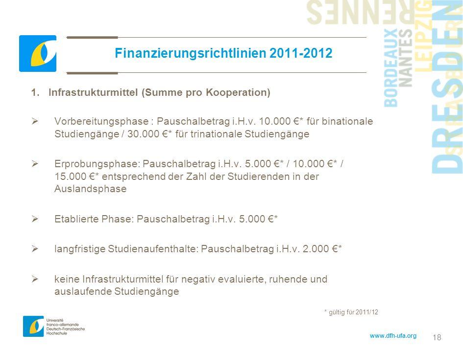 www.dfh-ufa.org 18 Finanzierungsrichtlinien 2011-2012 1.Infrastrukturmittel (Summe pro Kooperation) Vorbereitungsphase : Pauschalbetrag i.H.v. 10.000