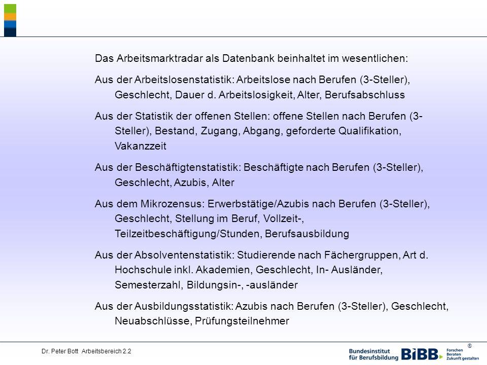 ® Dr. Peter Bott Arbeitsbereich 2.2 Das Arbeitsmarktradar als Datenbank beinhaltet im wesentlichen: Aus der Arbeitslosenstatistik: Arbeitslose nach Be