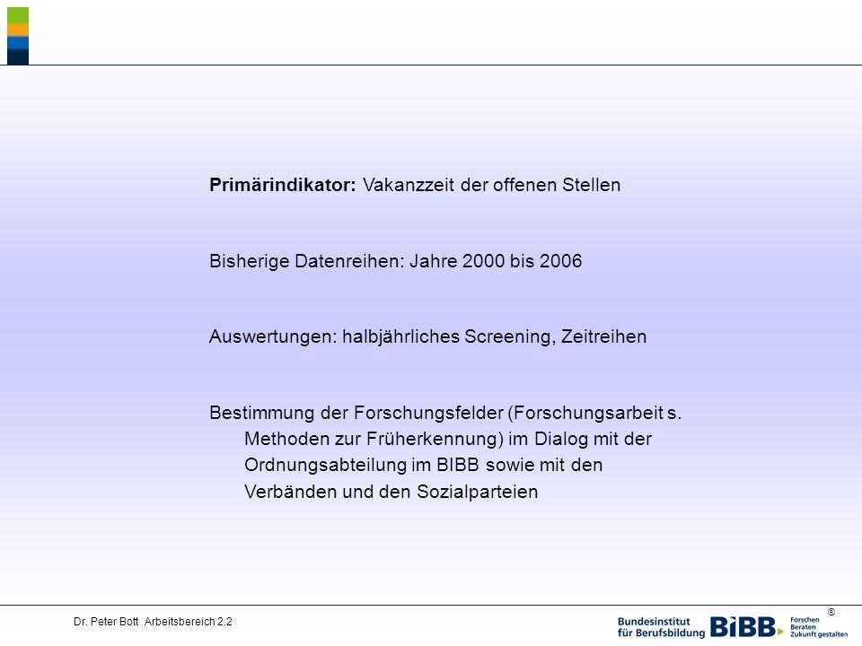 ® Dr. Peter Bott Arbeitsbereich 2.2 Primärindikator: Vakanzzeit der offenen Stellen Bisherige Datenreihen: Jahre 2000 bis 2006 Auswertungen: halbjährl