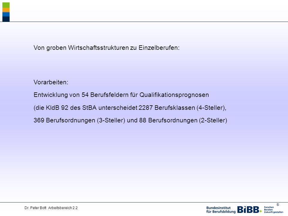 ® Dr. Peter Bott Arbeitsbereich 2.2 Vorarbeiten: Entwicklung von 54 Berufsfeldern für Qualifikationsprognosen (die KldB 92 des StBA unterscheidet 2287