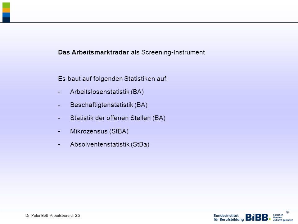 ® Dr. Peter Bott Arbeitsbereich 2.2 Das Arbeitsmarktradar als Screening-Instrument Es baut auf folgenden Statistiken auf: -Arbeitslosenstatistik (BA)