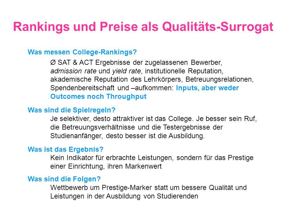 Rankings und Preise als Qualitäts-Surrogat Was messen College-Rankings? Ø SAT & ACT Ergebnisse der zugelassenen Bewerber, admission rate und yield rat