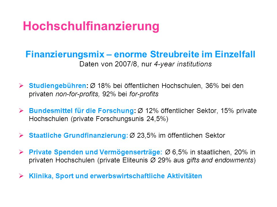 Finanzierungsmix – enorme Streubreite im Einzelfall Daten von 2007/8, nur 4-year institutions Studiengebühren: Ø 18% bei öffentlichen Hochschulen, 36%
